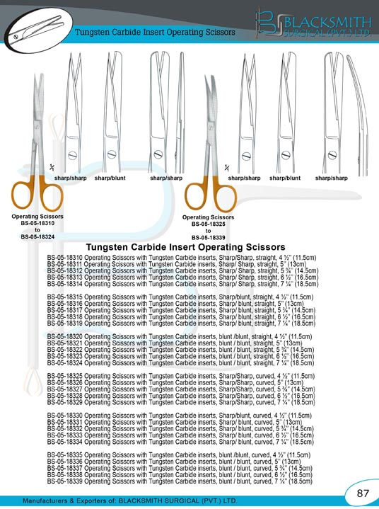 Tungsten-Carbide-Insert-Operating-Scissors-87-91.jpg